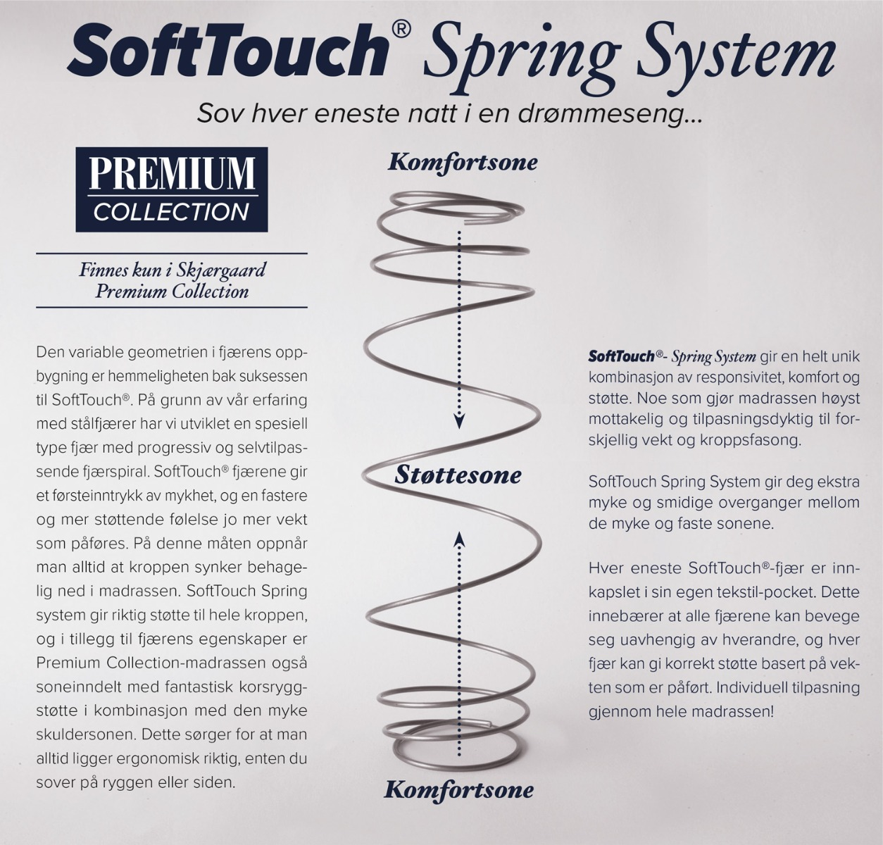 SoftTouch Spring system